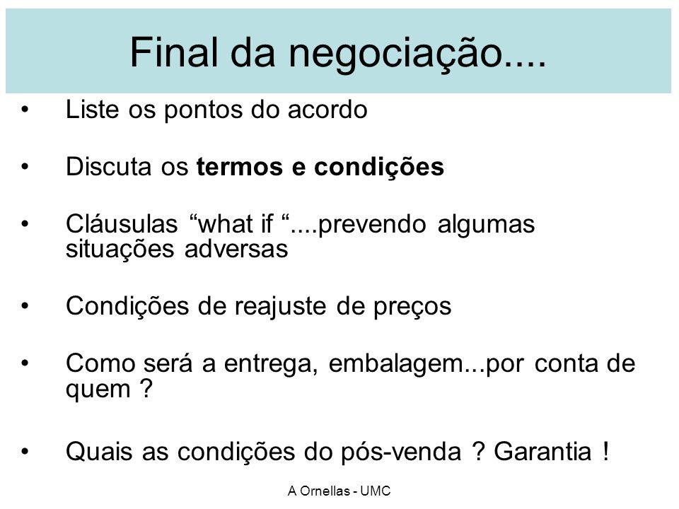 Final da negociação.... Liste os pontos do acordo