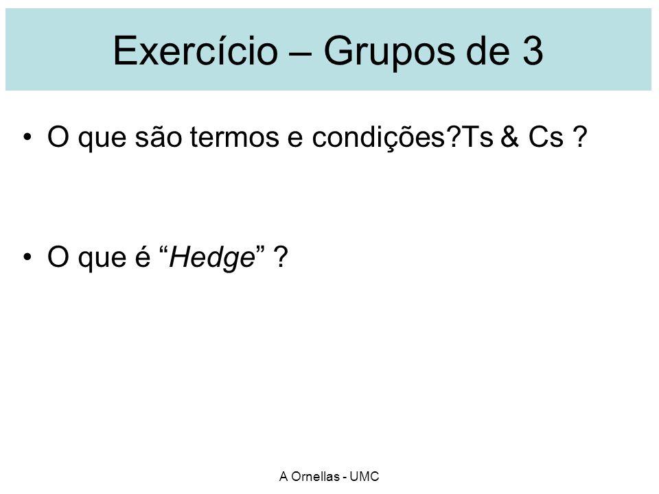 Exercício – Grupos de 3 O que são termos e condições Ts & Cs