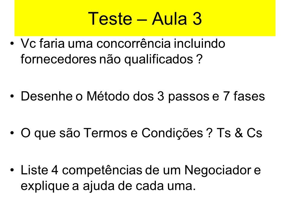 Teste – Aula 3 Vc faria uma concorrência incluindo fornecedores não qualificados Desenhe o Método dos 3 passos e 7 fases.