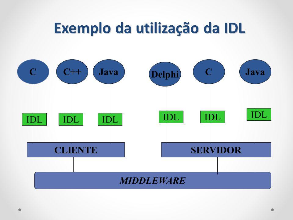 Exemplo da utilização da IDL