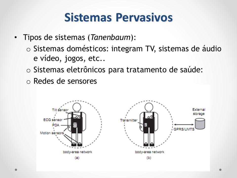 Sistemas Pervasivos Tipos de sistemas (Tanenbaum):