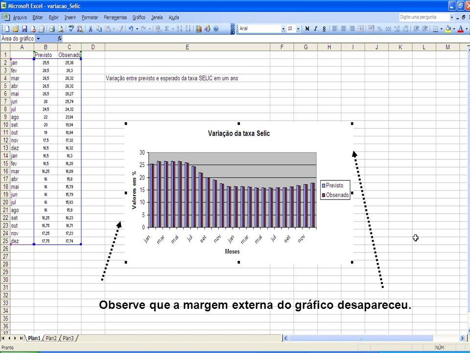 Observe que a margem externa do gráfico desapareceu.