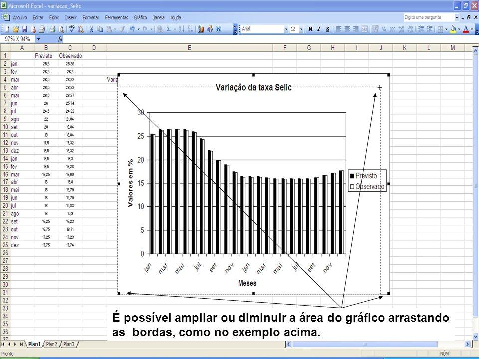 É possível ampliar ou diminuir a área do gráfico arrastando