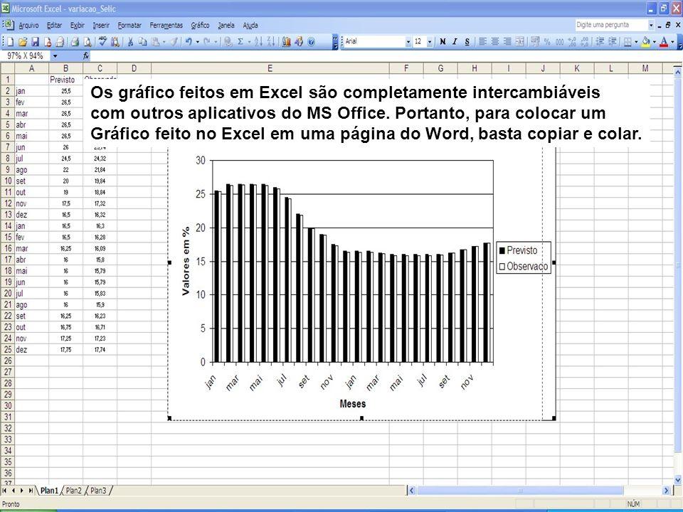 Os gráfico feitos em Excel são completamente intercambiáveis