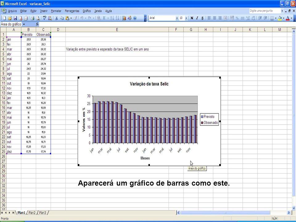 Aparecerá um gráfico de barras como este.