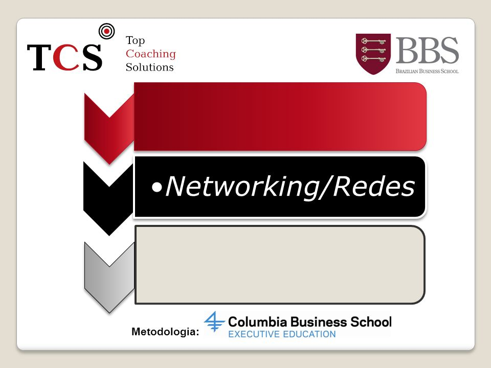 Networking/Redes Metodologia: 19