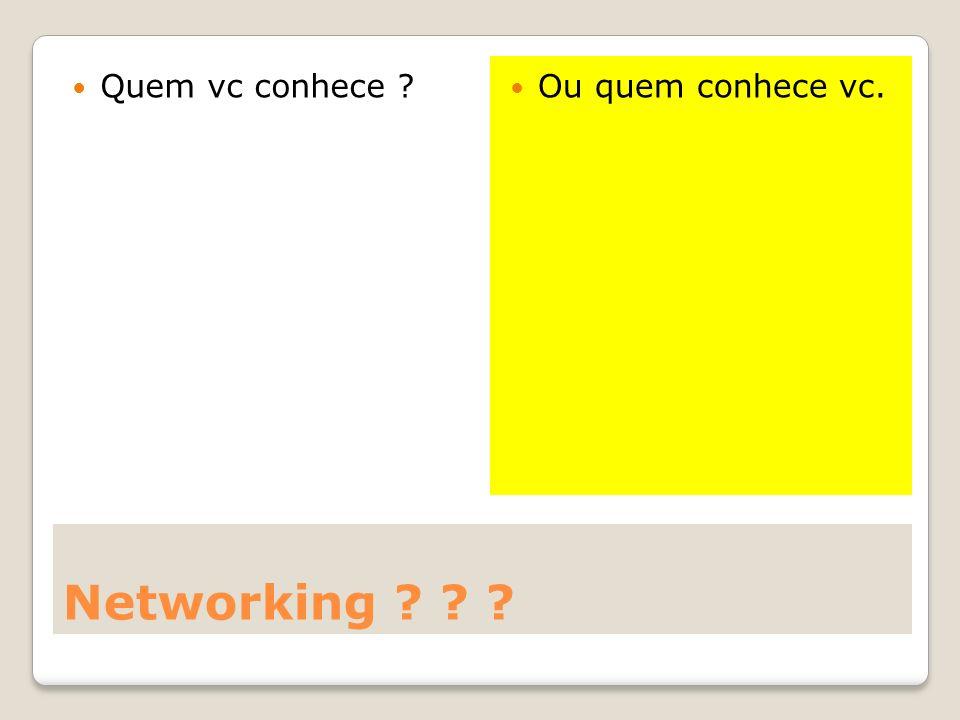 Quem vc conhece Ou quem conhece vc. Networking