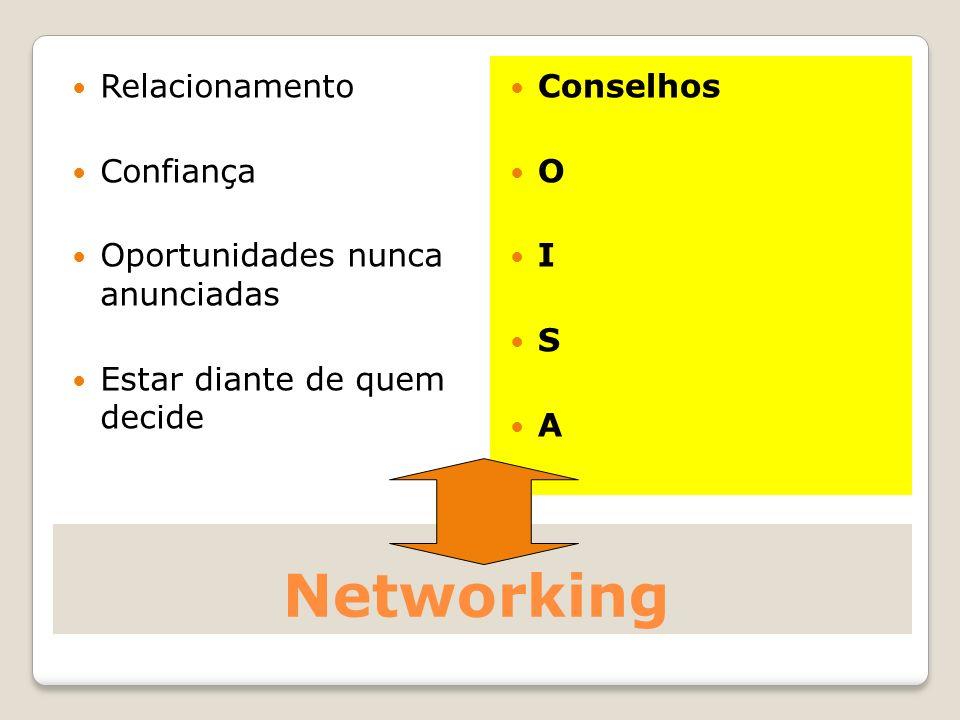Networking Relacionamento Confiança Oportunidades nunca anunciadas