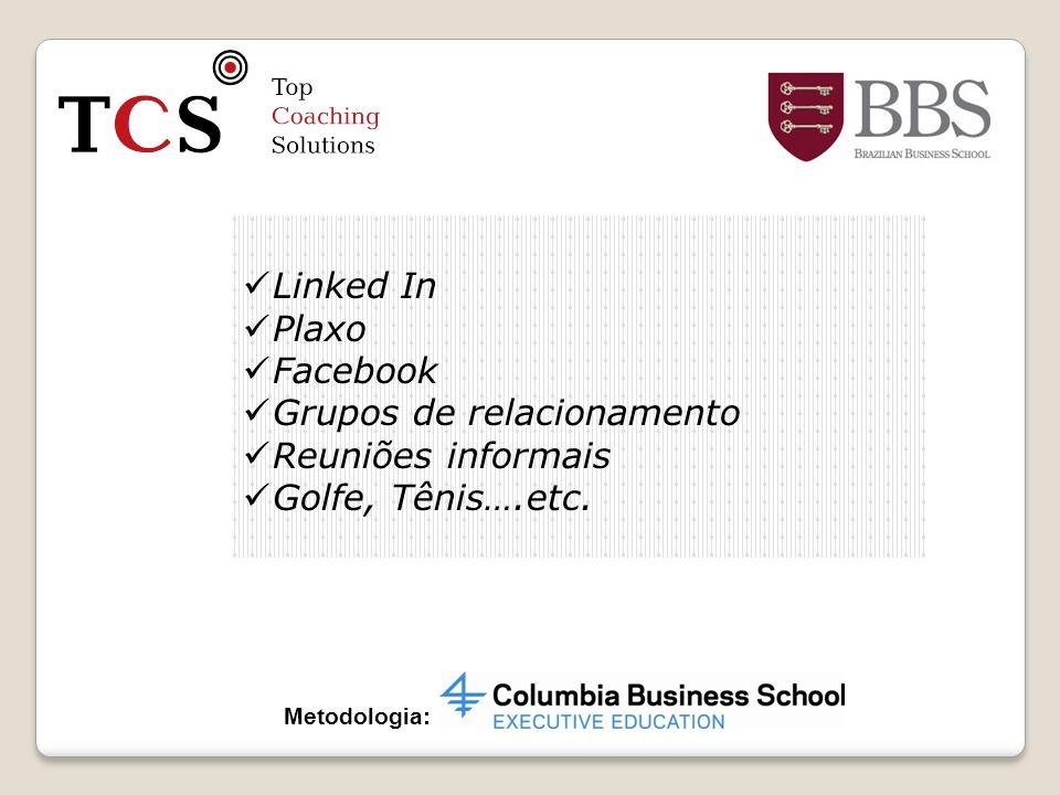Grupos de relacionamento Reuniões informais Golfe, Tênis….etc.