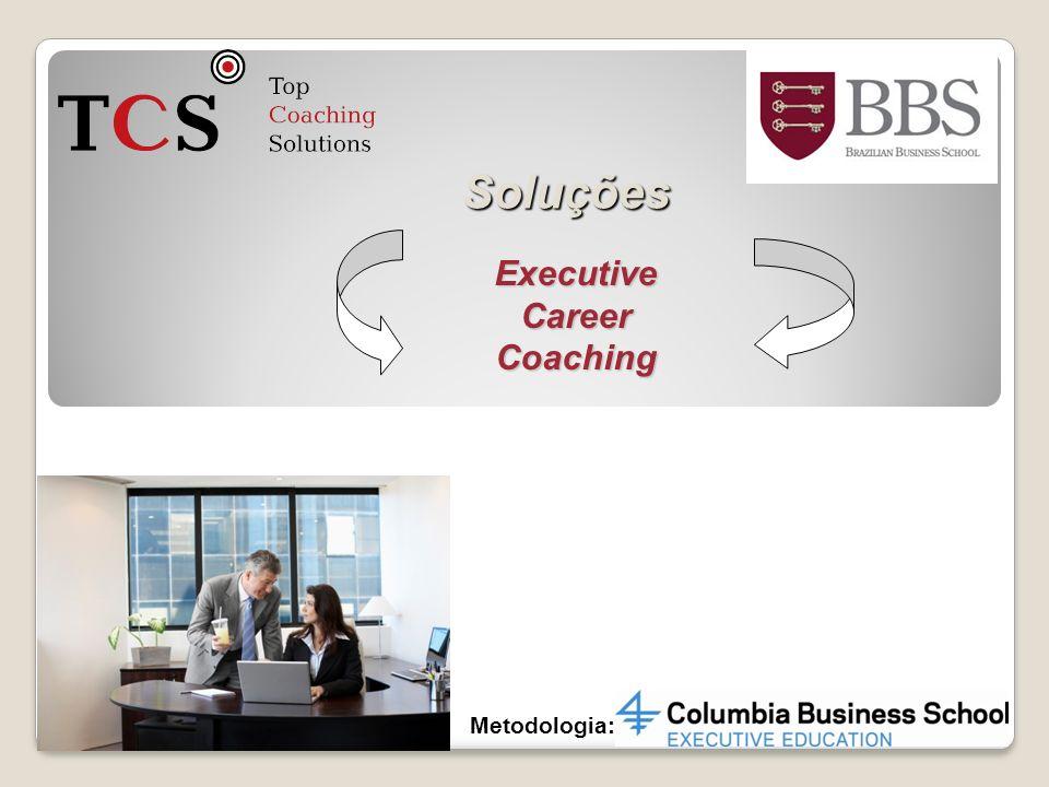 Soluções Executive Career Coaching Metodologia: