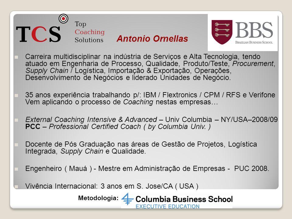 Antonio Ornellas
