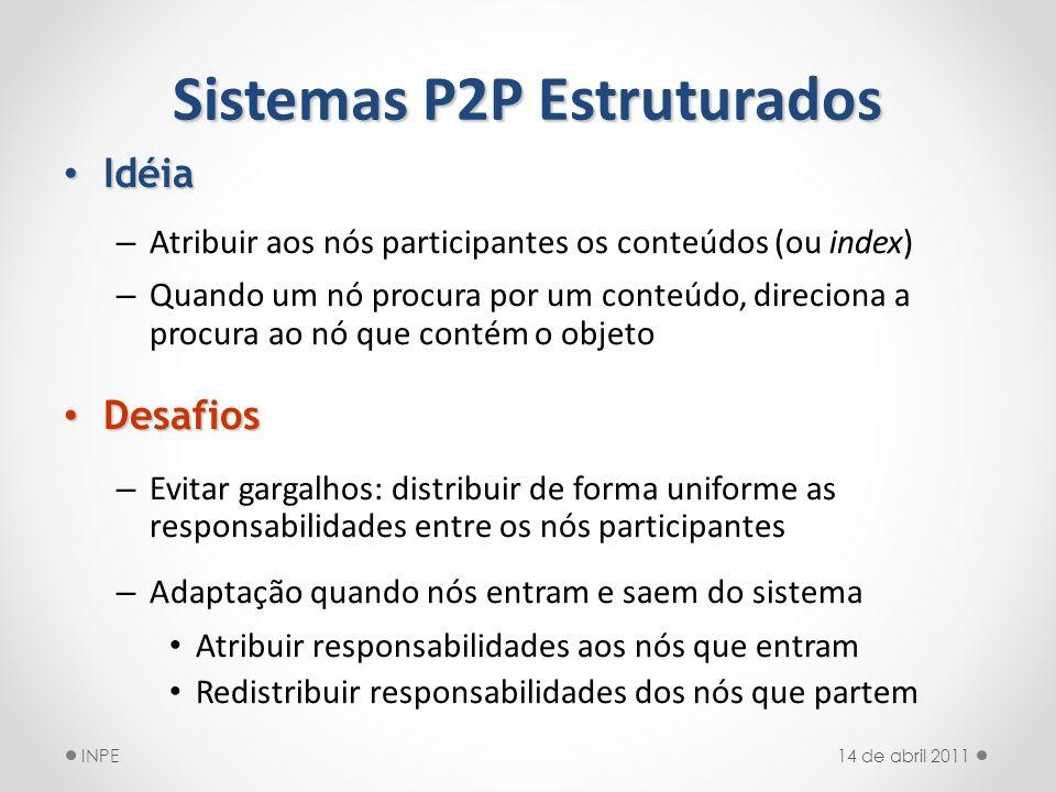 Sistemas P2P Estruturados