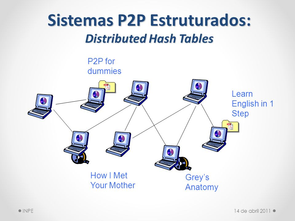 Sistemas P2P Estruturados: Distributed Hash Tables