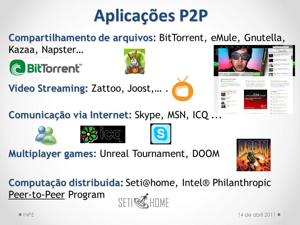 Aplicações P2P Compartilhamento de arquivos: BitTorrent, eMule, Gnutella, Kazaa, Napster… Video Streaming: Zattoo, Joost,… ...