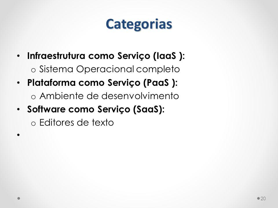 Categorias Infraestrutura como Serviço (IaaS ):