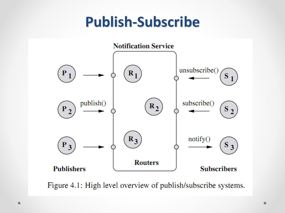 Publish-Subscribe
