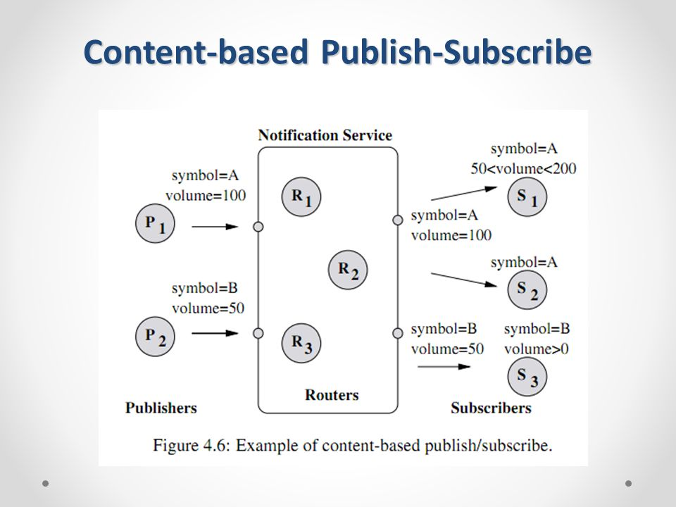 Content-based Publish-Subscribe