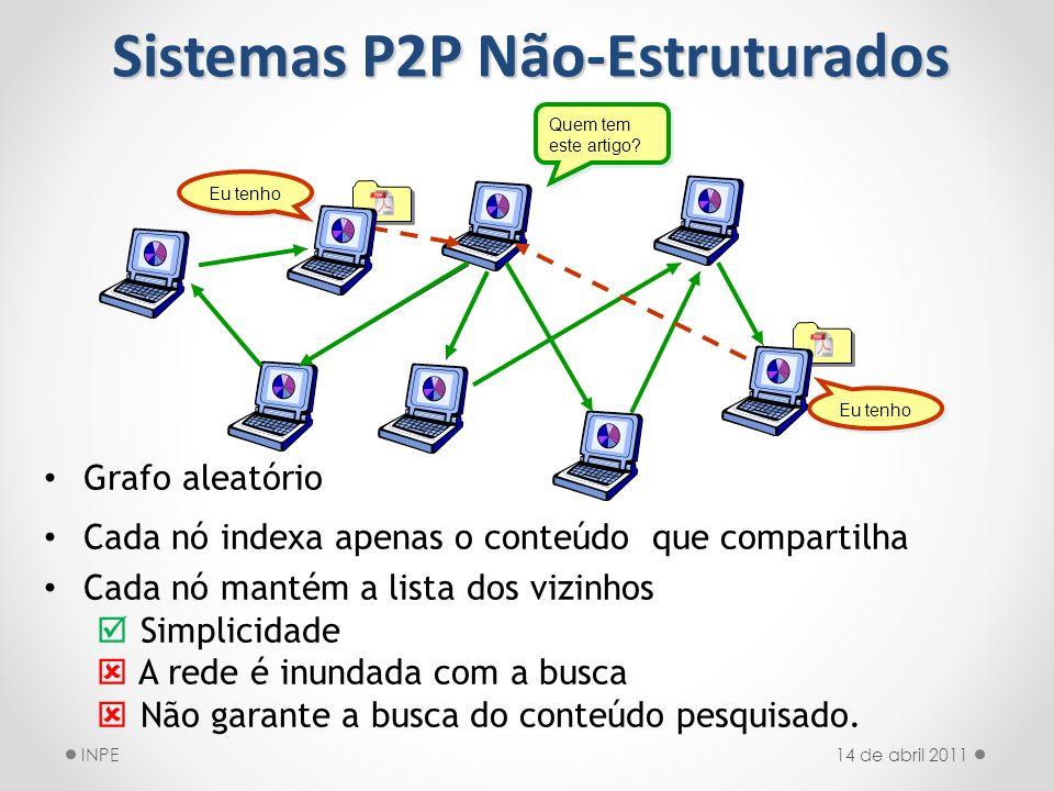 Sistemas P2P Não-Estruturados