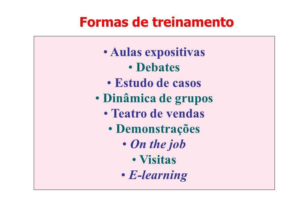 Formas de treinamento Aulas expositivas Debates Estudo de casos