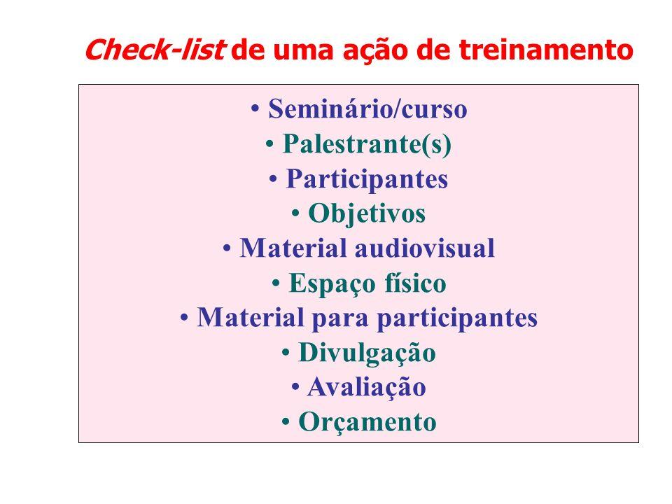 Check-list de uma ação de treinamento Material para participantes
