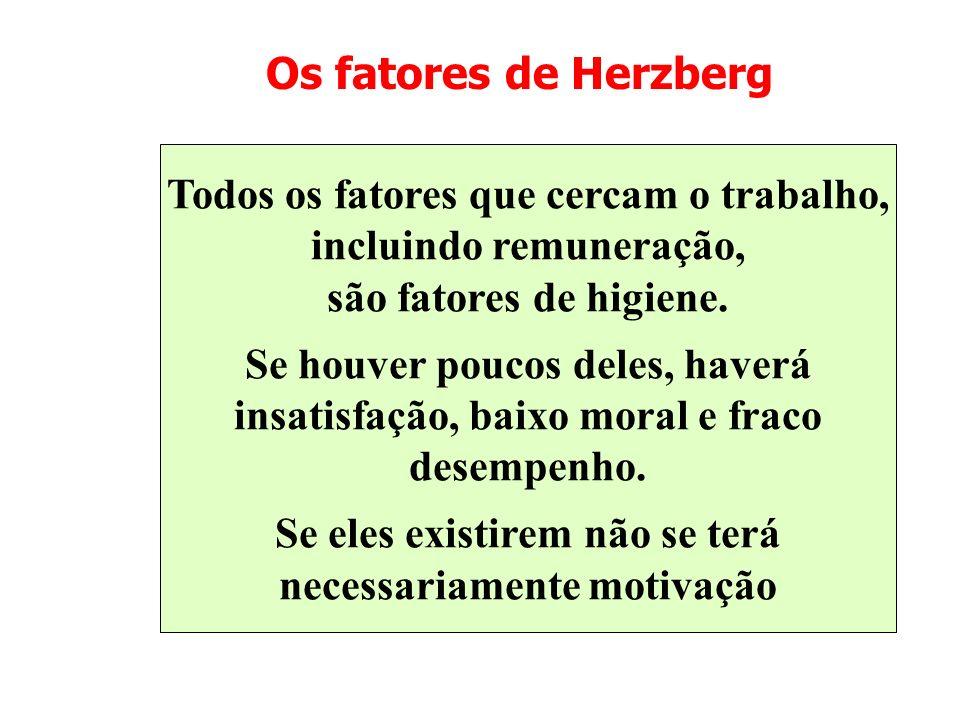 Os fatores de Herzberg Todos os fatores que cercam o trabalho,