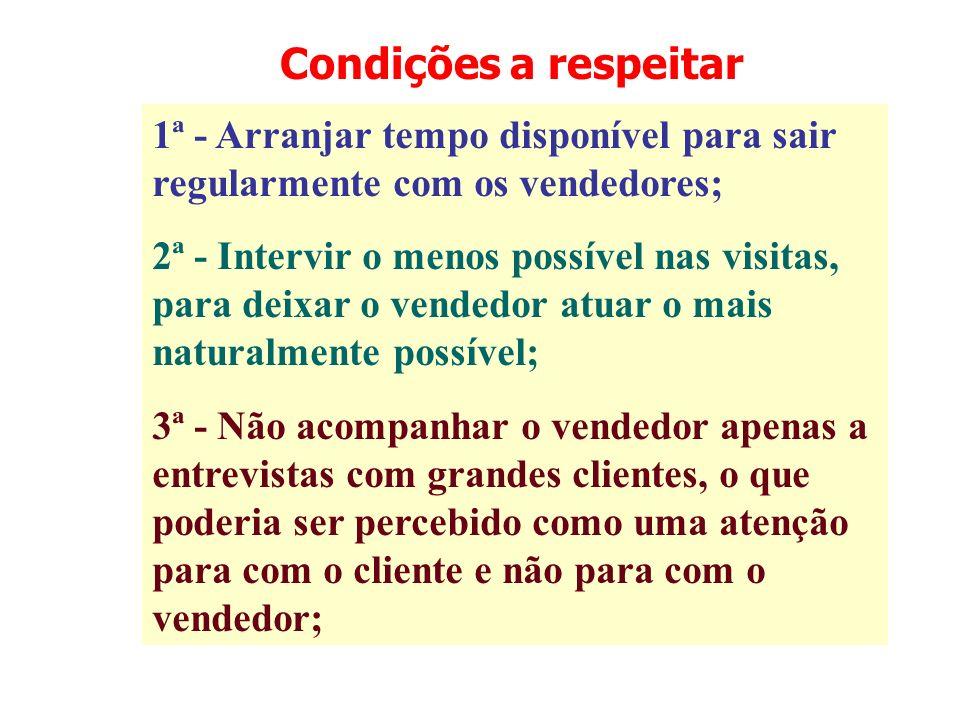 Condições a respeitar1ª - Arranjar tempo disponível para sair regularmente com os vendedores;