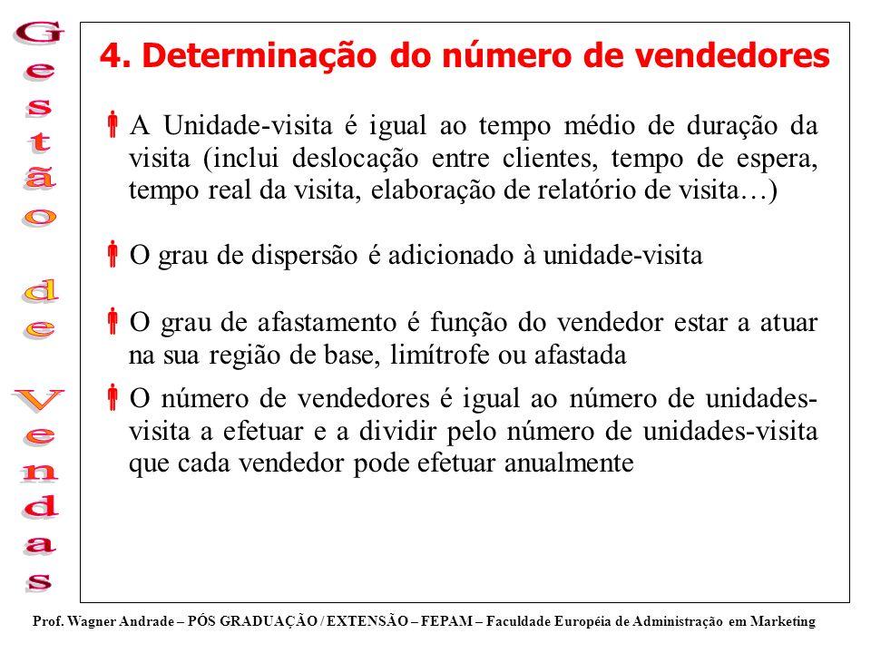 4. Determinação do número de vendedores