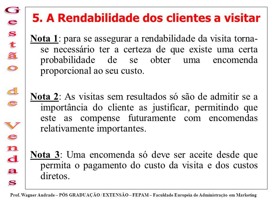 5. A Rendabilidade dos clientes a visitar