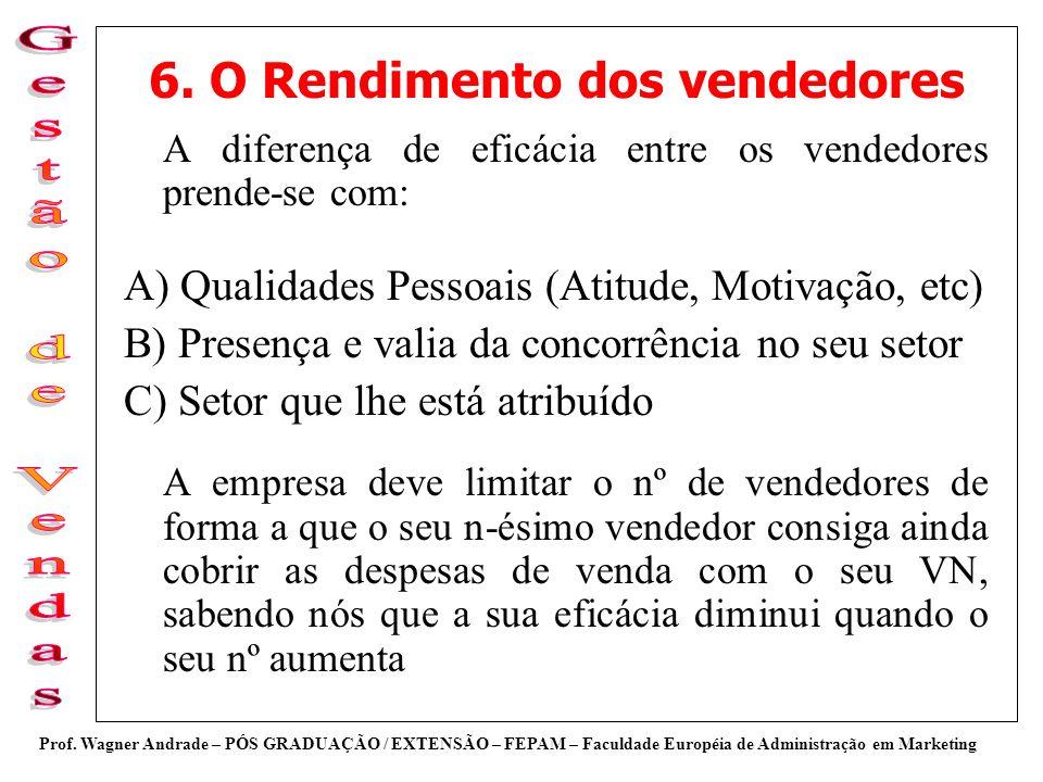 6. O Rendimento dos vendedores