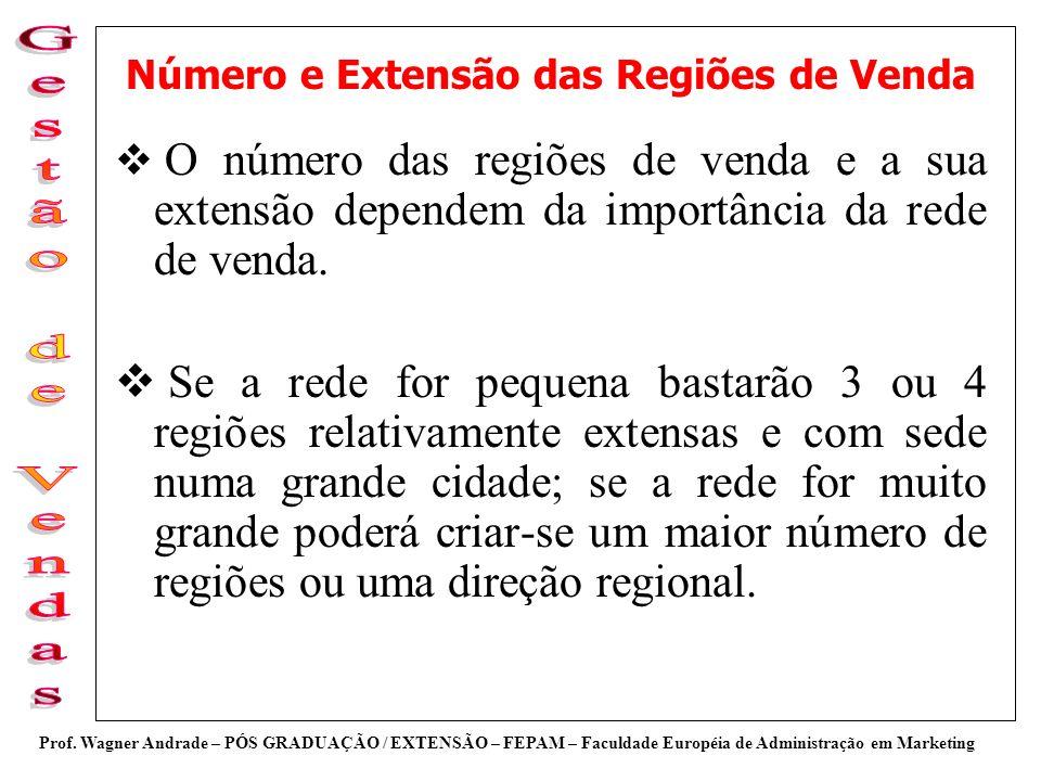 Número e Extensão das Regiões de Venda