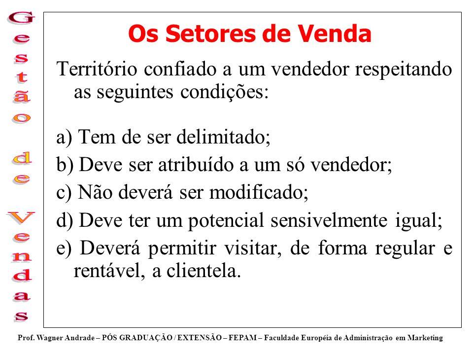 Os Setores de Venda Território confiado a um vendedor respeitando as seguintes condições: a) Tem de ser delimitado;
