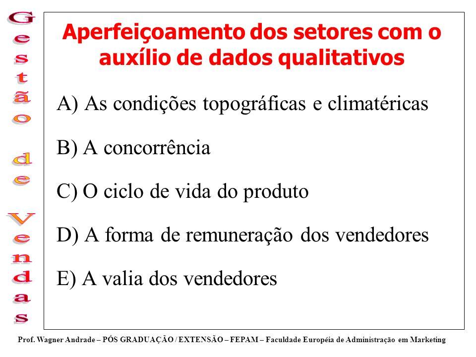Aperfeiçoamento dos setores com o auxílio de dados qualitativos