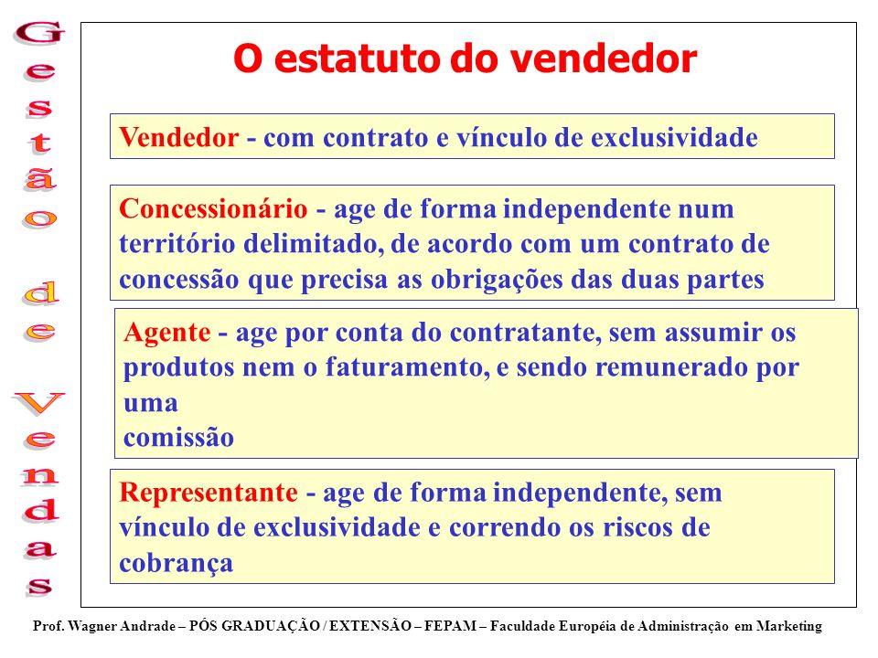 O estatuto do vendedor Vendedor - com contrato e vínculo de exclusividade.