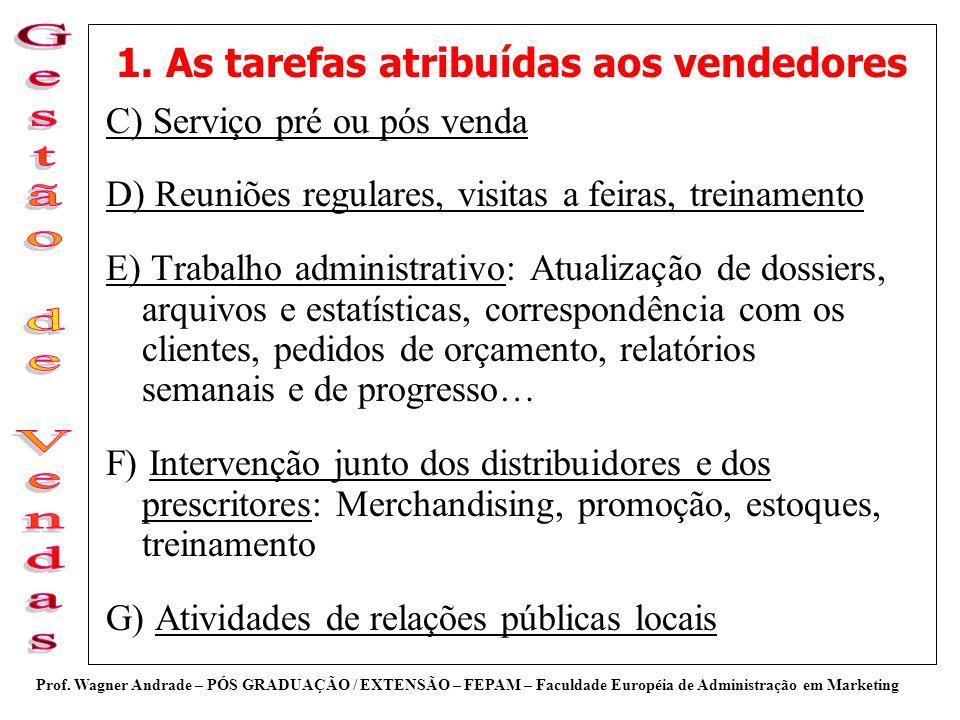 1. As tarefas atribuídas aos vendedores