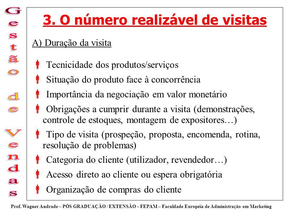 3. O número realizável de visitas