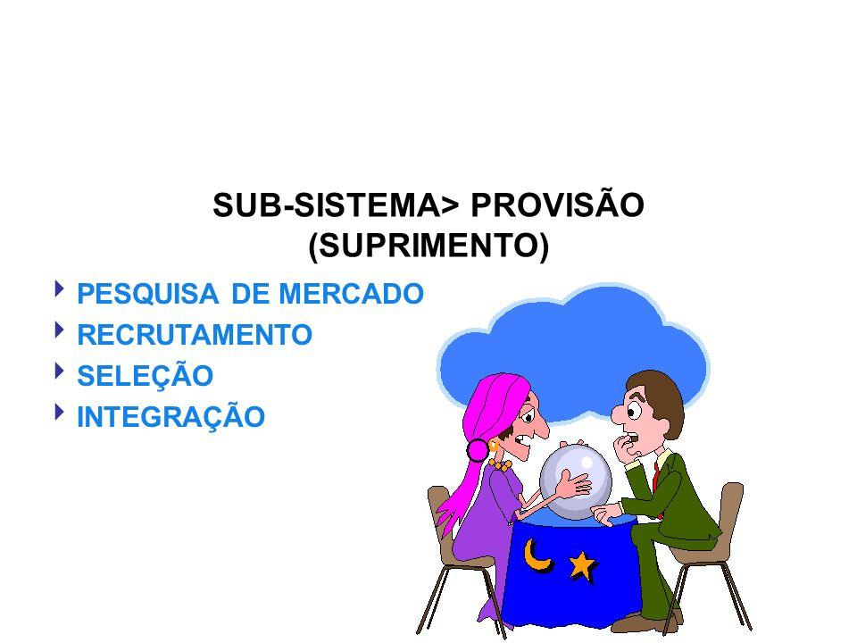 SUB-SISTEMA> PROVISÃO (SUPRIMENTO)