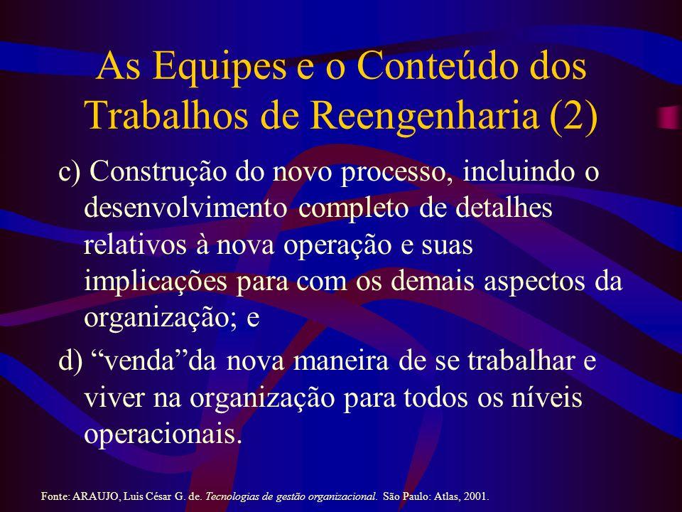 As Equipes e o Conteúdo dos Trabalhos de Reengenharia (2)