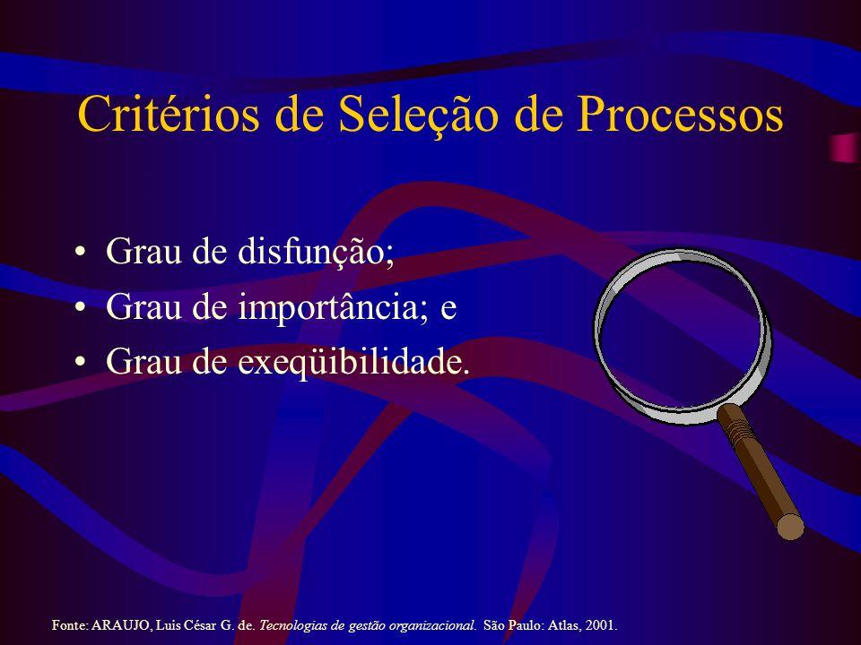 Critérios de Seleção de Processos