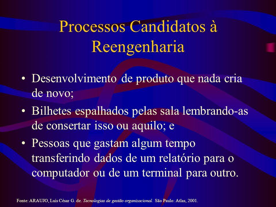 Processos Candidatos à Reengenharia