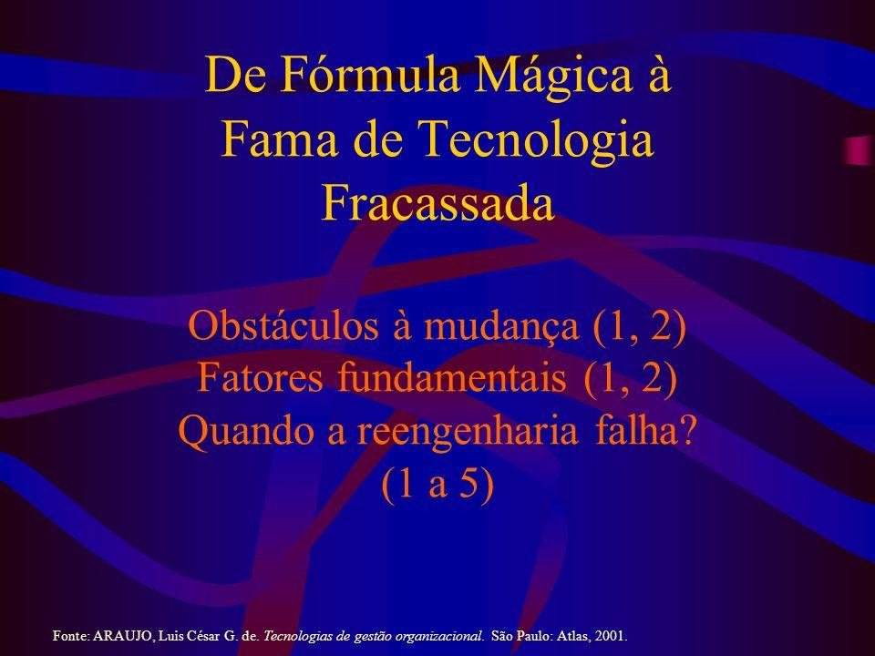 De Fórmula Mágica à Fama de Tecnologia Fracassada Obstáculos à mudança (1, 2) Fatores fundamentais (1, 2) Quando a reengenharia falha (1 a 5)