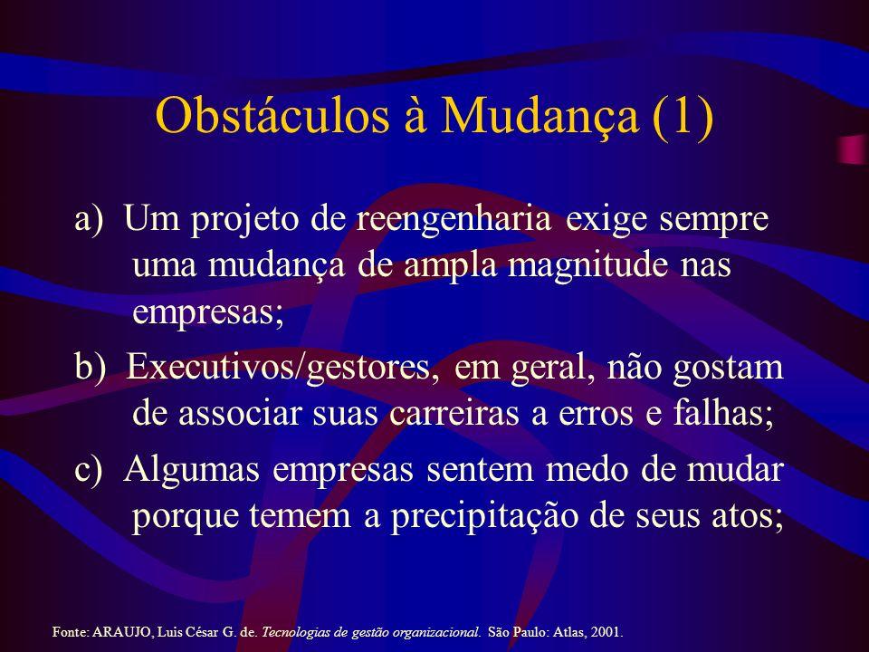 Obstáculos à Mudança (1)