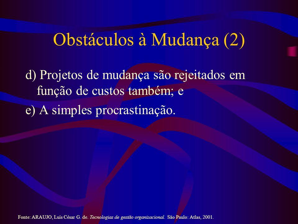 Obstáculos à Mudança (2)