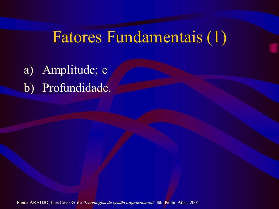 Fatores Fundamentais (1)