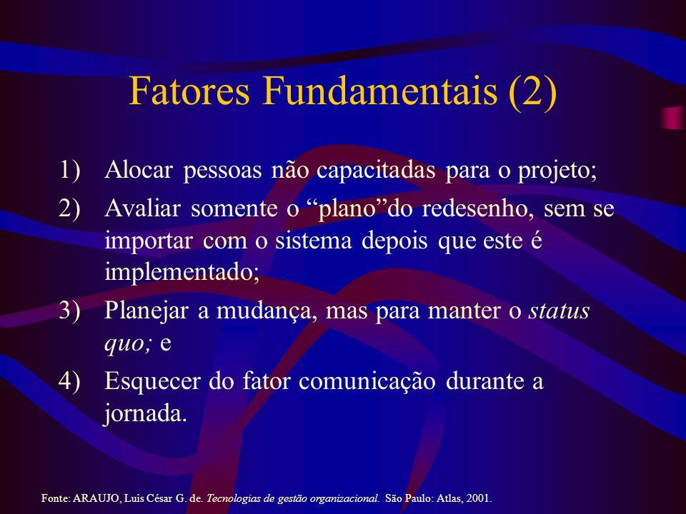 Fatores Fundamentais (2)