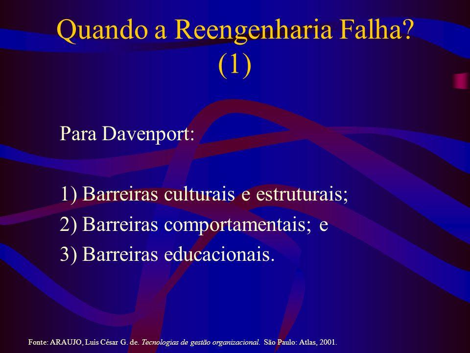 Quando a Reengenharia Falha (1)