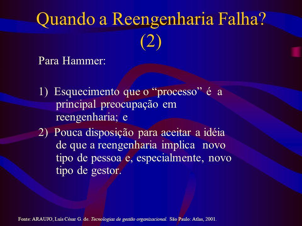 Quando a Reengenharia Falha (2)