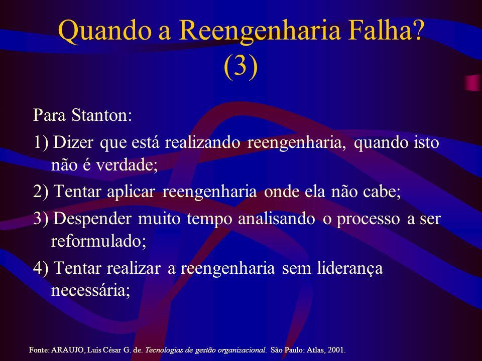 Quando a Reengenharia Falha (3)