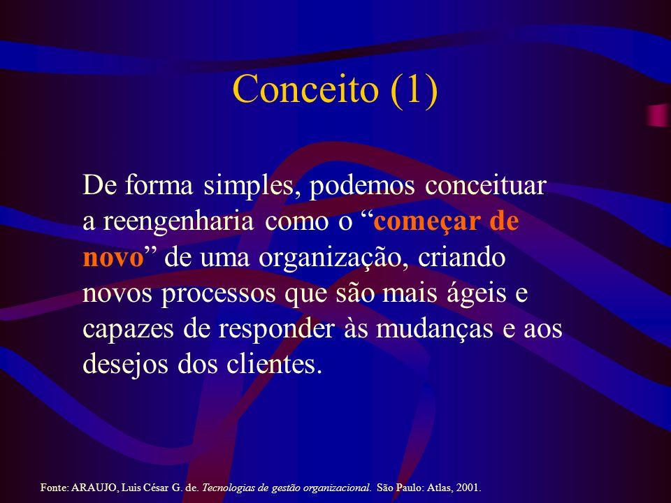 Conceito (1)