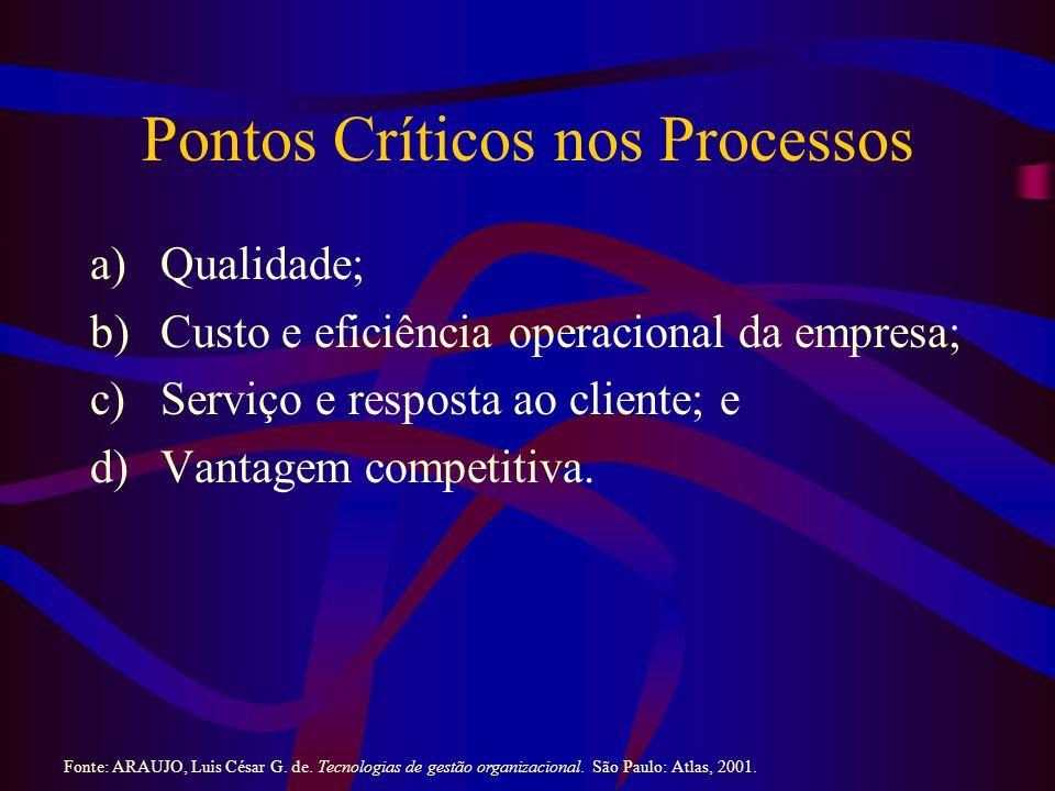 Pontos Críticos nos Processos