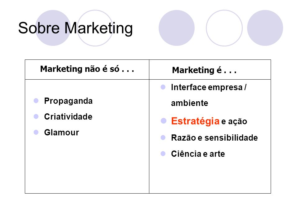 Sobre Marketing Estratégia e ação Marketing não é só . . .